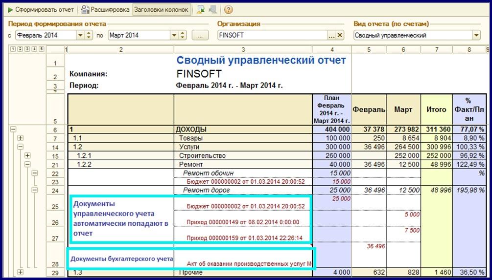 Как делать отчетность по бухгалтерии бухгалтер для ип на патенте
