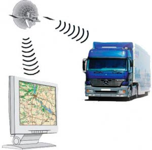gps-monitoring-transporta_35365395_1_f1